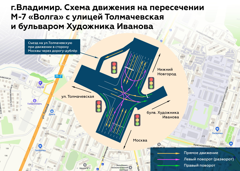 Владимир_М7_ПкИ_км_12_схема_движения